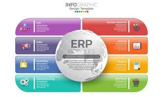 infographie du module de planification des ressources d'entreprise rectangle arrondi coloré vecteur