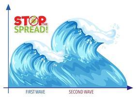 arrêtez de propager le coronavirus avec le graphique de la deuxième vague vecteur