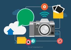 Combiner la photographie mobile vecteur