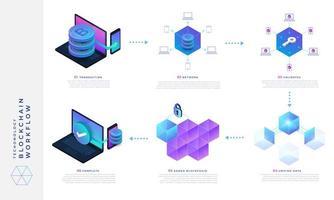 le processus technologique de la blockchain vecteur