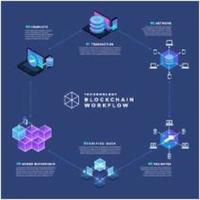 flux de travail infographique blockchain vecteur