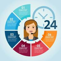 infographie du centre d'appels féminin vecteur