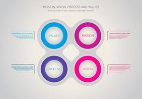 Modèle d'illustration de communication vecteur