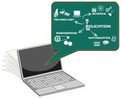 conception de concept d'éducation de tige en ligne