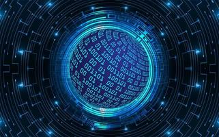 fond de concept de technologie future cyber circuit monde bleu
