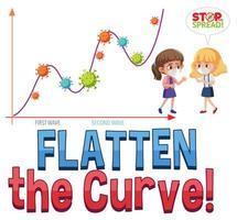 aplatir la courbe avec un deuxième graphique d'onde vecteur