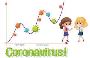 deuxième vague de coronavirus vecteur