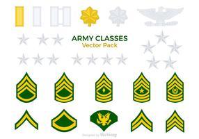 Ensemble vectoriel des classes de l'armée