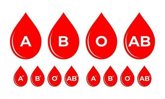 groupe sanguin complet avec rh