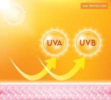 bannière infographique de protection uv vecteur