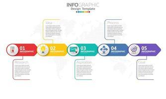 modèle infographique de chronologie avec des flèches