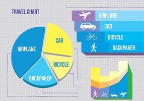 Traveler Infographic Chart Vecteur