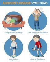 infographie médicale des symptômes de la maladie d'Addison vecteur