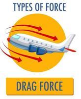 affiche de force de traînée avec avion vecteur