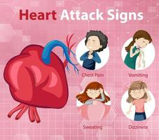 infographie des symptômes de crise cardiaque ou des signes avant-coureurs