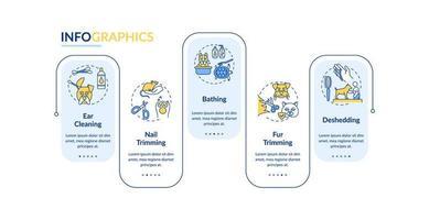 services de toilettage, modèle infographique vectoriel