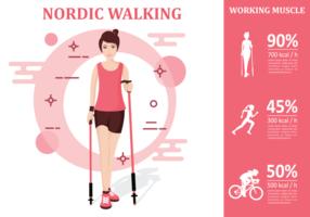 Nordic Walking infographique vecteur