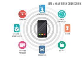 Vecteur lumineux NFC Icône