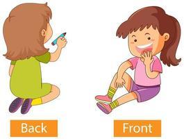 mots de préposition opposés avec dos et devant