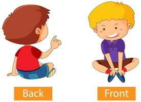 Adjectifs opposés mots avec dos et devant
