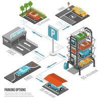 organigramme du modèle de stationnement de voiture vecteur