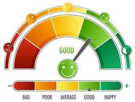 échelle émotionnelle avec flèche du vert au rouge et icônes de visage vecteur