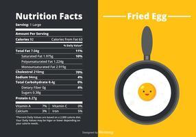 Faits nutritionnels vectoriels d'un œuf frit vecteur