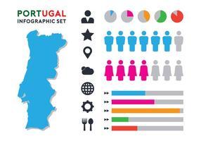 Ensemble infographique de portugal vecteur