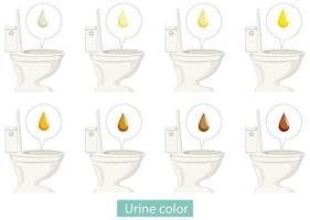 ensemble de couleur d'urine différente