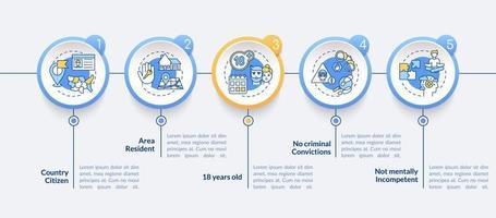 modèle infographique de sondages en ligne