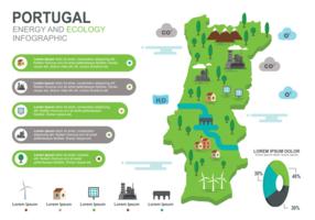 Infographie par carte au Portugal vecteur