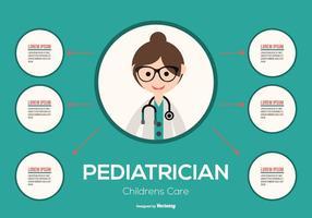 Illustration infographique de pédiatrie vecteur