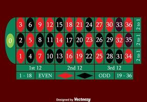 Vecteur de table roulette rouge