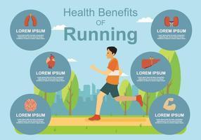 Avantage gratuit pour la santé de l'illustration de jogging vecteur