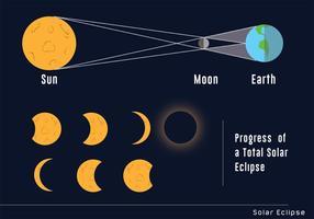Vecteur Eclipse Solaire
