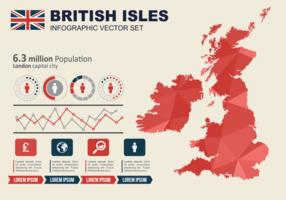 British Infographic
