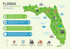 Infographie de la carte en Floride vecteur