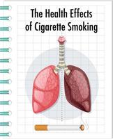 affiche sur les effets du tabagisme sur la santé