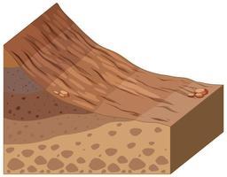 couches de sol isolés sur fond blanc vecteur
