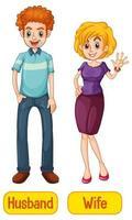 Mots de mari et femme avec des personnages de dessins animés sur fond blanc