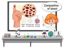 Jeune scientifique expliquant la composition du sang devant un tableau avec des éléments de laboratoire