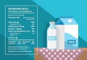 Illustration de la Nutrition du lait vecteur