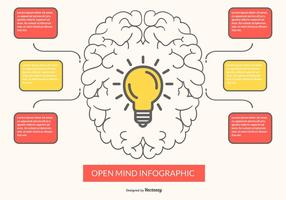 illustration d'infographie d'esprit ouvert