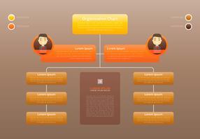 Organigramme, structure d'entreprise vecteur