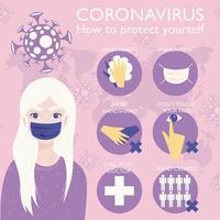 infographie pour le coronavirus 2019-ncov