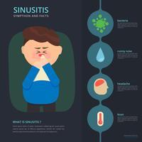 Explication de la sinusite pour vecteur enfants