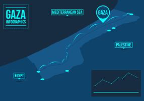 Vecteur gratuit de l'infographie de Gaza