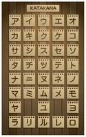 Vecteur gratuit de lettres japonais Katakana