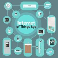 publication de médias sociaux sur les technologies intelligentes vecteur