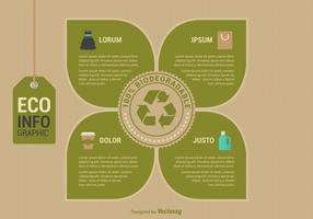Modèle de vecteur infographique biodégradable Eco